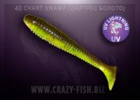 Crazy Fish VIBRO FAT 4&quot